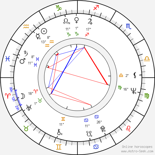Väinö Kirstinä birth chart, biography, wikipedia 2019, 2020