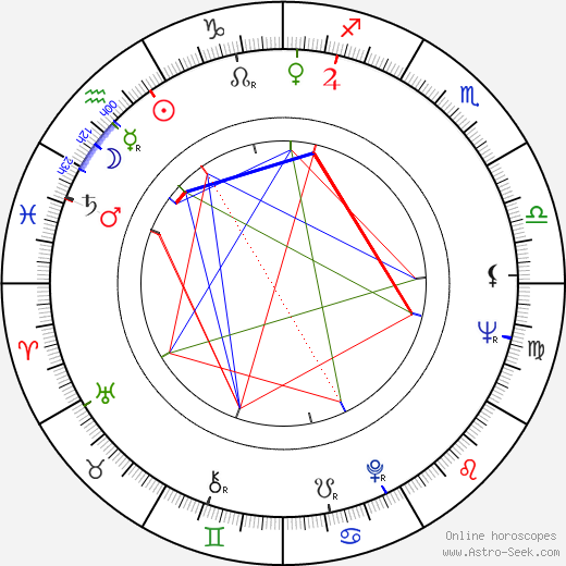 William Bogert birth chart, William Bogert astro natal horoscope, astrology