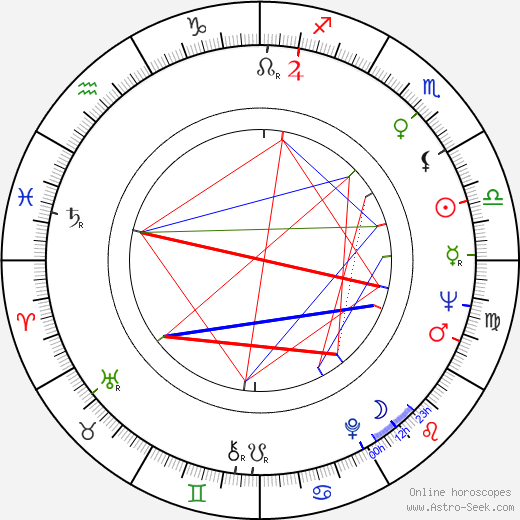 Agnieszka Osiecka birth chart, Agnieszka Osiecka astro natal horoscope, astrology