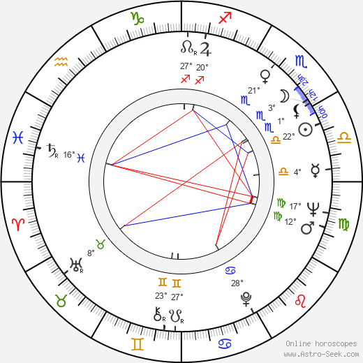 Andrei Chikatilo (Rostov butcher) Birth Chart Horoscope, Date of