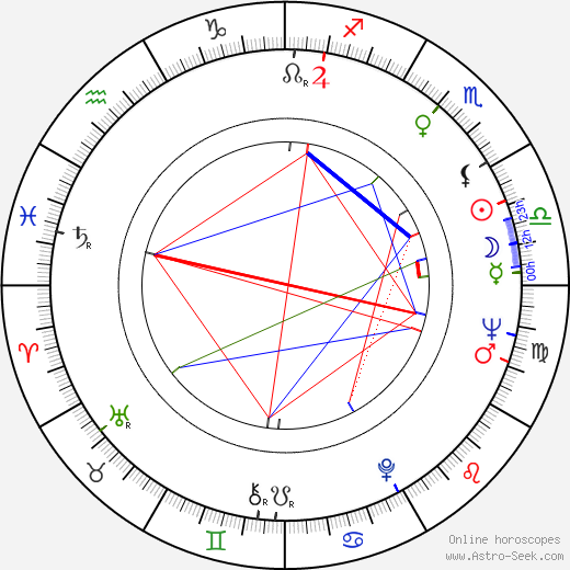 Barbara Sass день рождения гороскоп, Barbara Sass Натальная карта онлайн