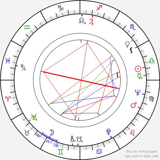 Bill Hinzman birth chart, Bill Hinzman astro natal horoscope, astrology