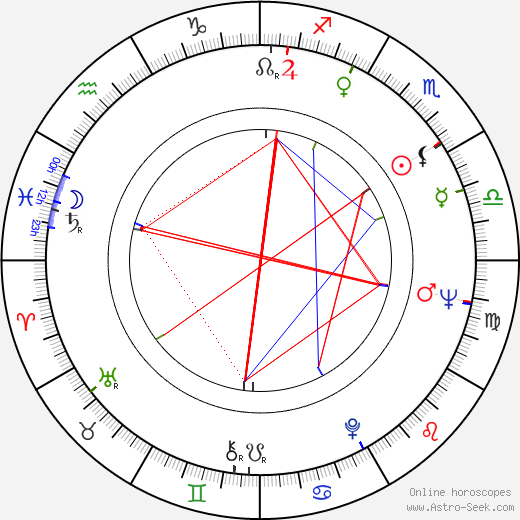 Bruce Belland birth chart, Bruce Belland astro natal horoscope, astrology