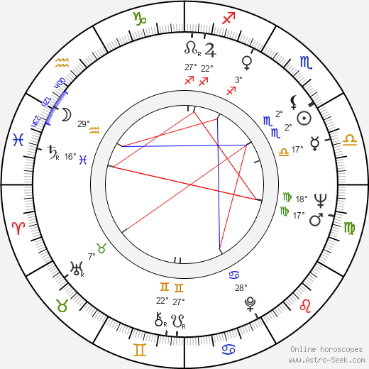 Burt Brinckerhoff birth chart, biography, wikipedia 2019, 2020