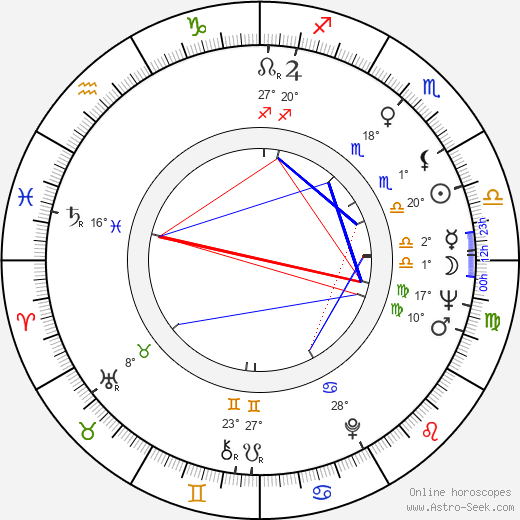Cliff Gorman birth chart, biography, wikipedia 2019, 2020