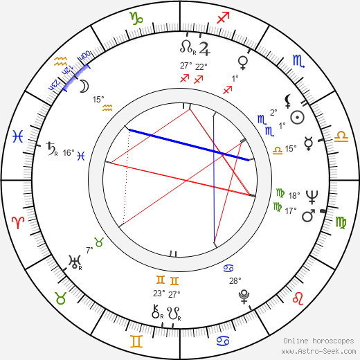 David Nelson birth chart, biography, wikipedia 2018, 2019