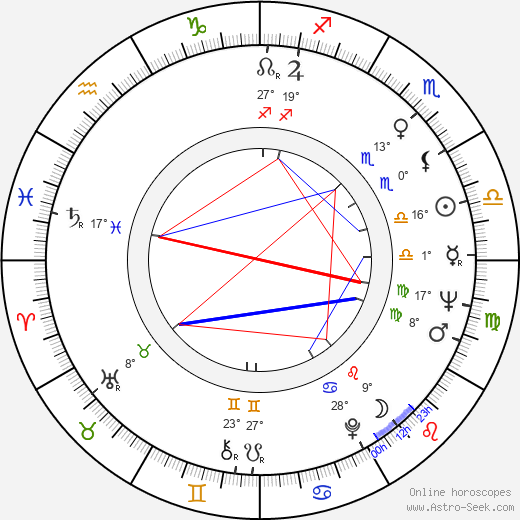 Edmond Keosayan birth chart, biography, wikipedia 2018, 2019