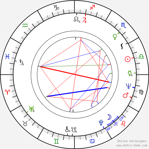 Edmond Keosayan astro natal birth chart, Edmond Keosayan horoscope, astrology