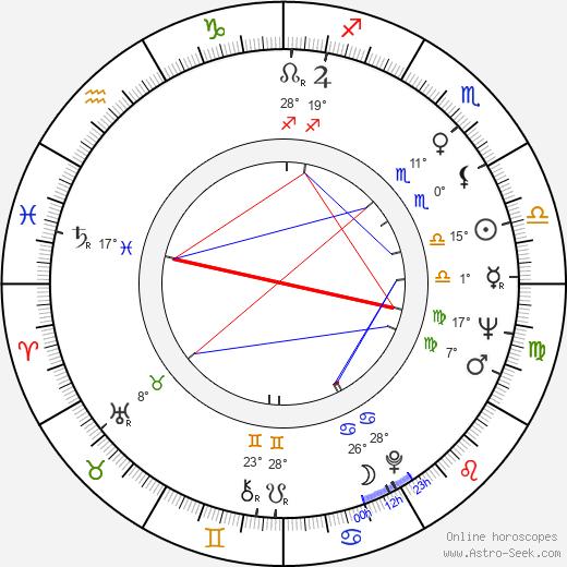 Gary Alcorn birth chart, biography, wikipedia 2019, 2020