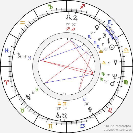 Gerardo Gandini birth chart, biography, wikipedia 2020, 2021