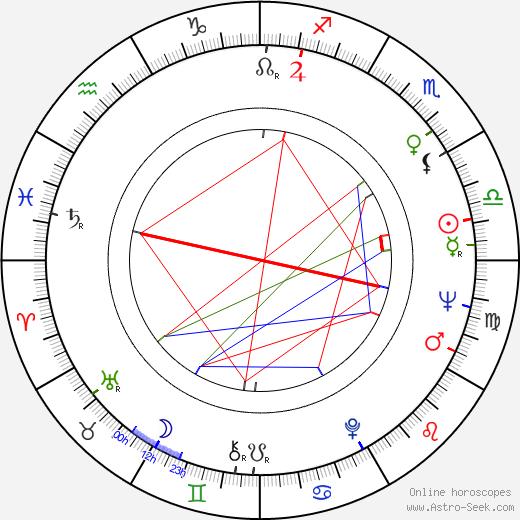 Hannu Salama tema natale, oroscopo, Hannu Salama oroscopi gratuiti, astrologia