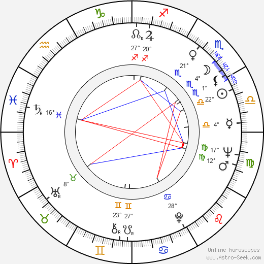 Irina Demick birth chart, biography, wikipedia 2019, 2020