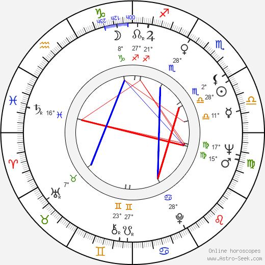 Jack Taylor birth chart, biography, wikipedia 2019, 2020