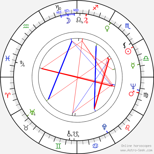 Jack Taylor birth chart, Jack Taylor astro natal horoscope, astrology