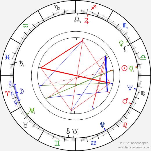 Lea Rosh tema natale, oroscopo, Lea Rosh oroscopi gratuiti, astrologia
