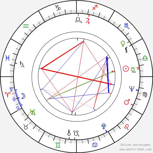 Lelia Goldoni день рождения гороскоп, Lelia Goldoni Натальная карта онлайн