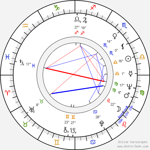 Michel Peyrelon birth chart, biography, wikipedia 2017, 2018
