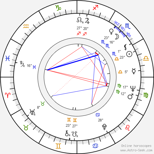 Nadia Barentin birth chart, biography, wikipedia 2019, 2020