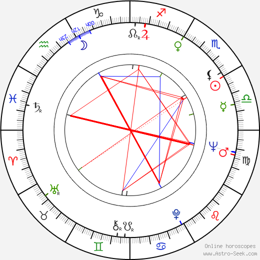 Pasi Rutanen birth chart, Pasi Rutanen astro natal horoscope, astrology