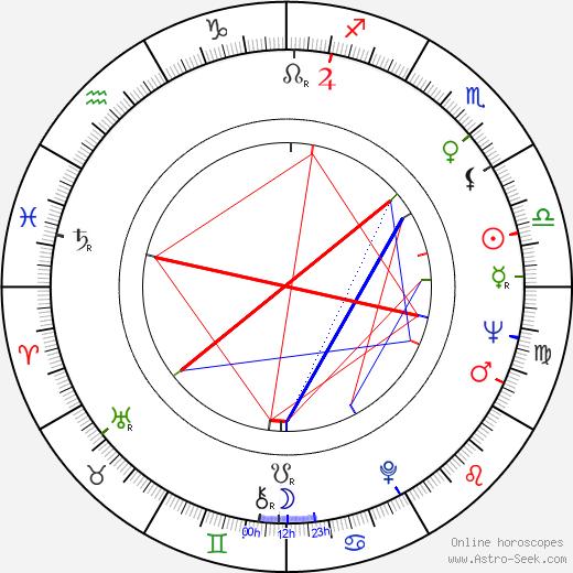 Sandra Voe день рождения гороскоп, Sandra Voe Натальная карта онлайн