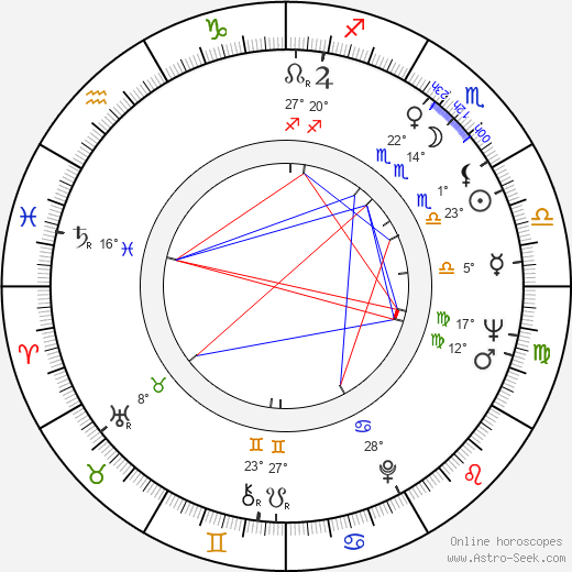 Savva Kulish birth chart, biography, wikipedia 2020, 2021