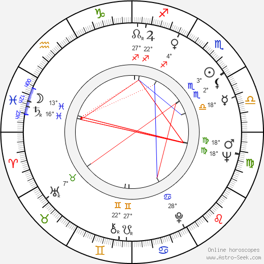 Shelley Morrison birth chart, biography, wikipedia 2019, 2020