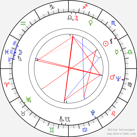 Shelley Morrison astro natal birth chart, Shelley Morrison horoscope, astrology