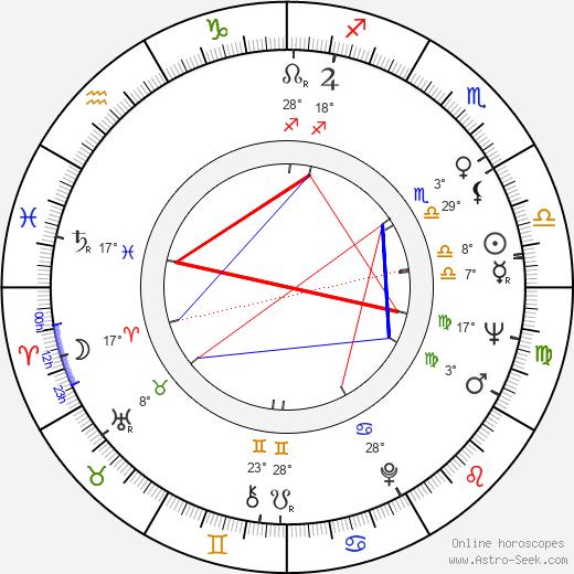 Stella Stevens birth chart, biography, wikipedia 2018, 2019