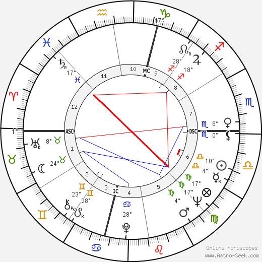 Steve Reich tema natale, biography, Biografia da Wikipedia 2019, 2020