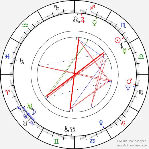 Wei Ou tema natale, oroscopo, Wei Ou oroscopi gratuiti, astrologia