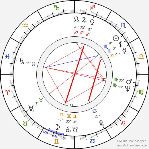 Alejandro Doria birth chart, biography, wikipedia 2019, 2020