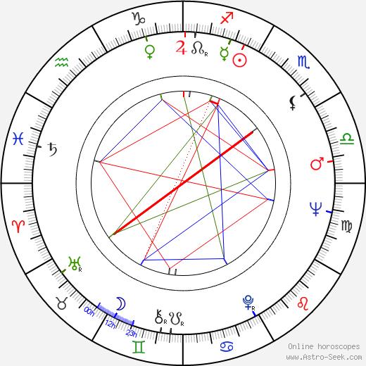Aleksandar Sibinovic tema natale, oroscopo, Aleksandar Sibinovic oroscopi gratuiti, astrologia
