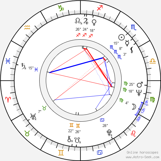 Alvin Attles birth chart, biography, wikipedia 2019, 2020