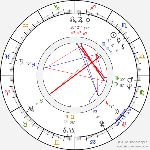 Emil Loteanu birth chart, biography, wikipedia 2019, 2020