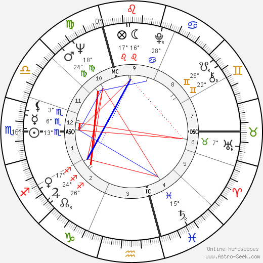 Jacques Charrier birth chart, biography, wikipedia 2019, 2020