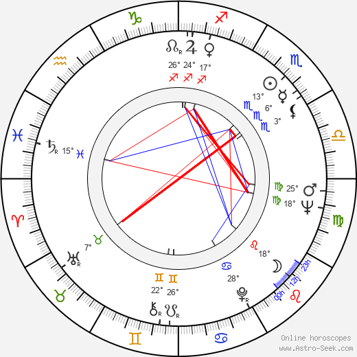 Leonard Pietraszak birth chart, biography, wikipedia 2019, 2020
