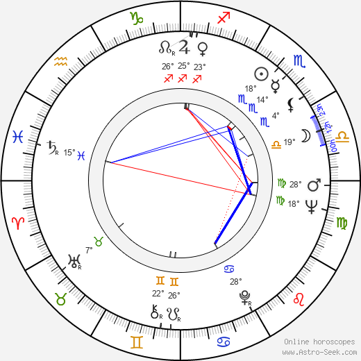 María Dulce birth chart, biography, wikipedia 2019, 2020