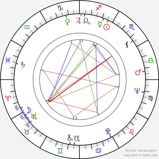 Mikko Haljoki astro natal birth chart, Mikko Haljoki horoscope, astrology
