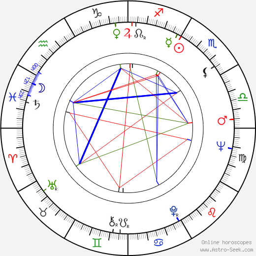 Milena Kladrubská tema natale, oroscopo, Milena Kladrubská oroscopi gratuiti, astrologia