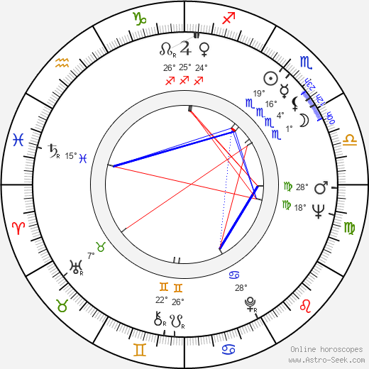 Mills Lane birth chart, biography, wikipedia 2020, 2021
