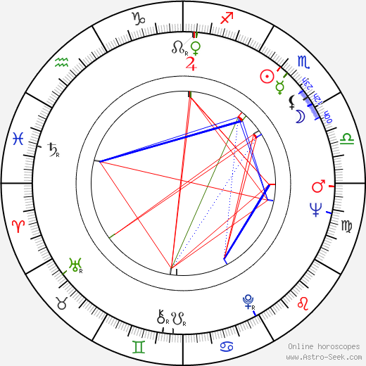 Mills Lane birth chart, Mills Lane astro natal horoscope, astrology