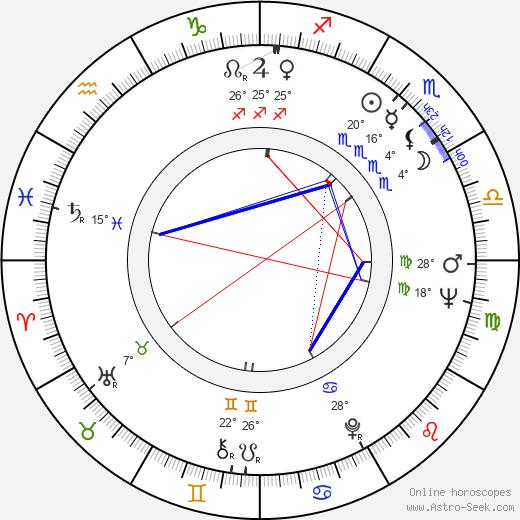 Mort Shuman birth chart, biography, wikipedia 2019, 2020