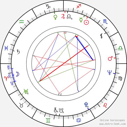 Sumiko Sakamoto astro natal birth chart, Sumiko Sakamoto horoscope, astrology