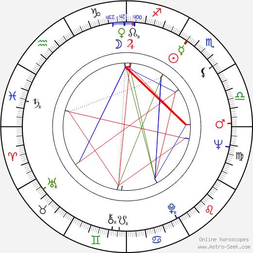 Takashi Yamaguchi astro natal birth chart, Takashi Yamaguchi horoscope, astrology