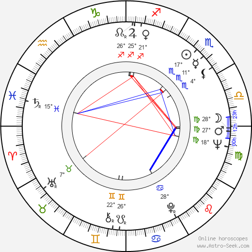 Teddy Infuhr birth chart, biography, wikipedia 2020, 2021