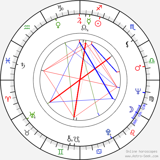 Bernie McInerney birth chart, Bernie McInerney astro natal horoscope, astrology