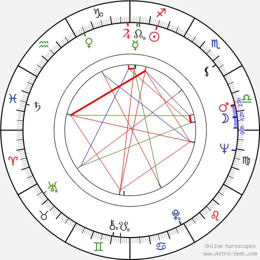 Bo Belinsky tema natale, oroscopo, Bo Belinsky oroscopi gratuiti, astrologia