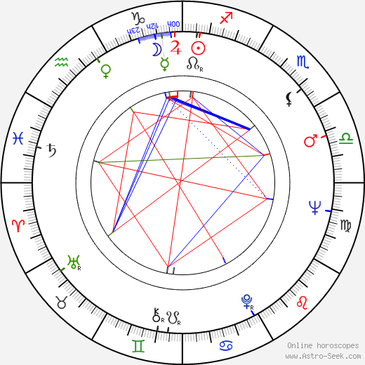 Elisa Montés astro natal birth chart, Elisa Montés horoscope, astrology