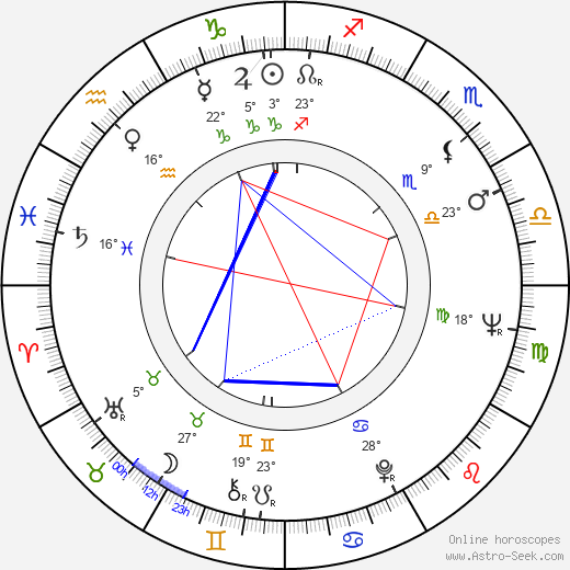 Ismail Merchant birth chart, biography, wikipedia 2016, 2017