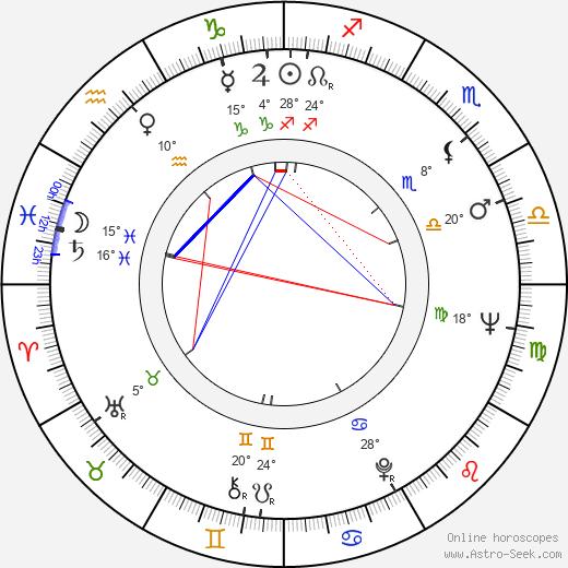 Julie Stevens birth chart, biography, wikipedia 2019, 2020